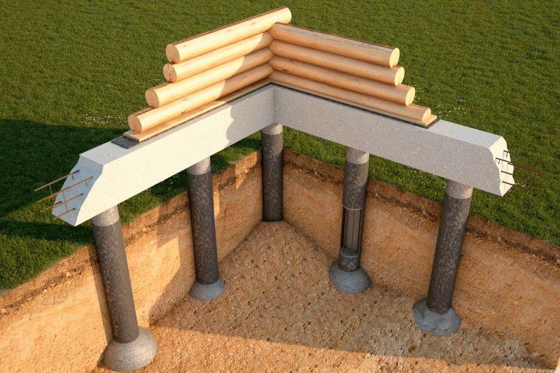 Как рассчитать количество бетона на фундамент