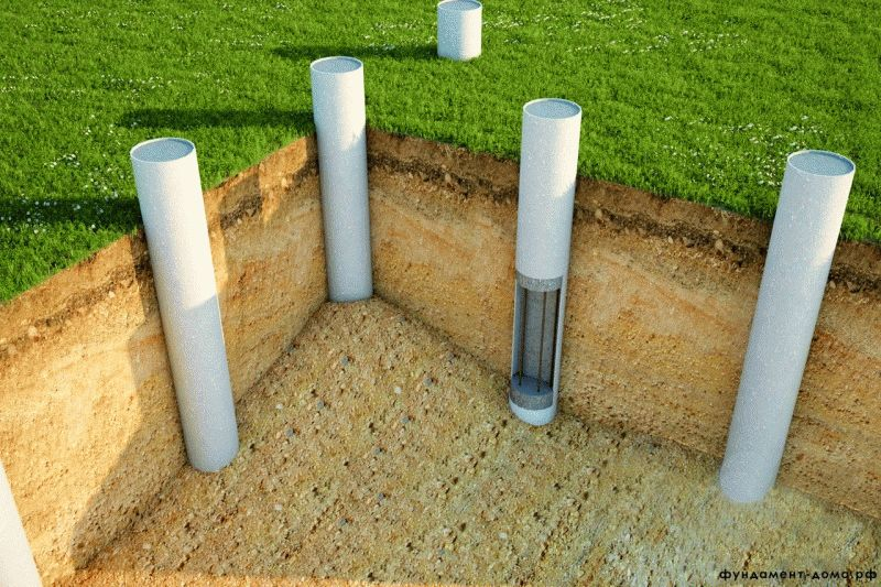 Как рассчитать объем бетона для фундамента