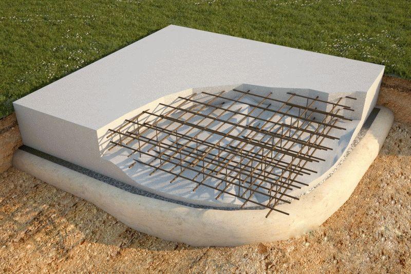 Марка бетона для фундаментной плиты
