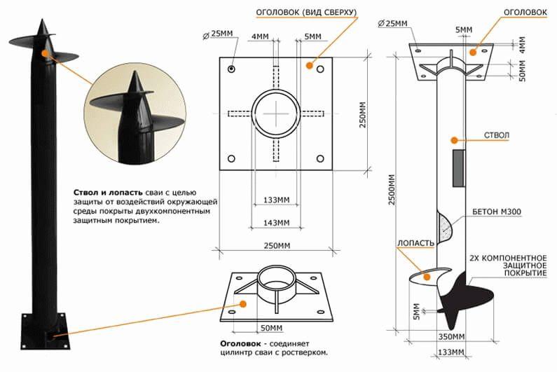 Винтовой фундамент для бани - Фундамент своими руками