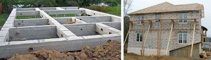 Глубина ленточного фундамента для двухэтажного дома