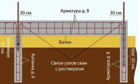 Срубы домов  сруб дома  сруб бани псков